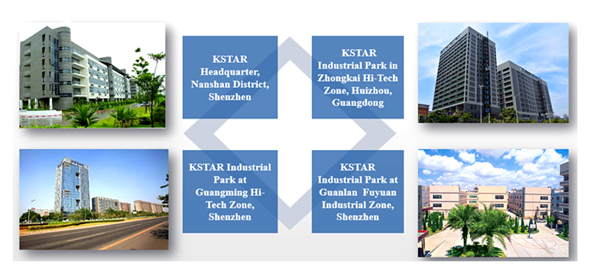 kstar has four industrial park & factory